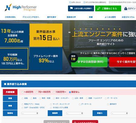 High-Performer(ハイパフォーマー)